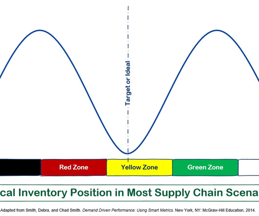 capacity planning and supply chain management Supply chain capability vs capacity supply chain and inventory management perspective thanks for highlighting this important aspect of supply chain planning.